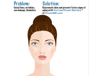 Treat and Prevent Skin Care at PowerMD Marin County, CA